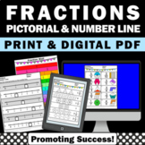 Fractions on a Number Line, Fraction Worksheets, 2nd Grade 3rd Grade Math Review