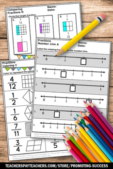 on a Number Line, Fraction Worksheets, 2nd Grade 3rd Grade Math Review