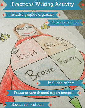"""Fractions Writing Activity Set - """"The Best Part Of Me"""" (With Clipart Images)"""