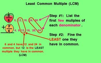 Fractions Add and Subtract Unlike Denominators