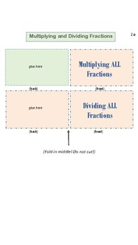 Fractions- Adding, Subtracting, Multiplying & Dividing