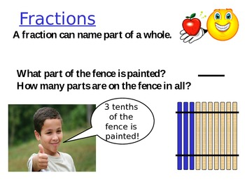 Fractions - An Introduction