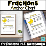 Fractions Anchor Chart for Interactive Notebooks and Posters