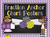 Fractions Anchor Chart Posters in TWO VERSIONS