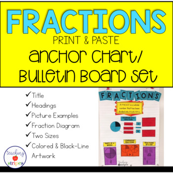 Fractions Anchor Chart And Bulletin Board Set By Teaching In Stripes