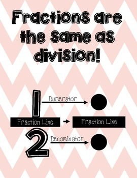 Fractions And Division