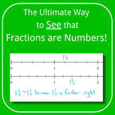 Fractions Are Numbers! The Ultimate Visual