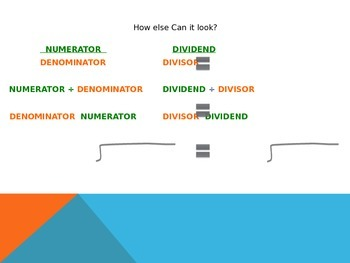 Fractions As Division PowerPoint