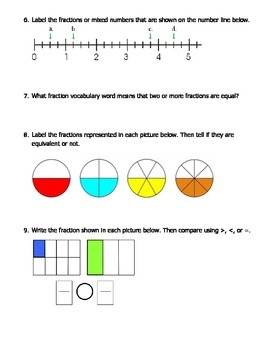 Fractions Assessment Short Quiz CCSS 3.NF.1, 3.NF.2, and 3.NF.3