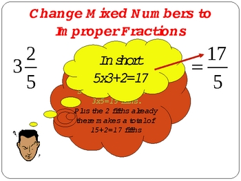 Fractions. Basic knowledge