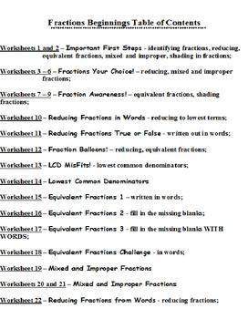 Fractions Beginnings Bundle 22 Worksheets