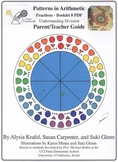 Fractions: Booklet 8 Teacher Guide - Understanding Division