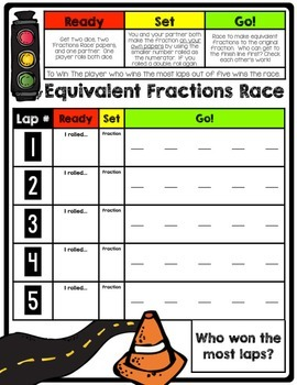 Fractions Bundle: Complete Unit & Print & Go Practice Pages