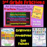 Fractions Bundle (based on 3rd Grade CCSS)