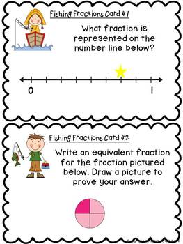 Fractions CCSS