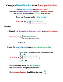 Fractions: Change a mixed number to an improper fraction visual aid