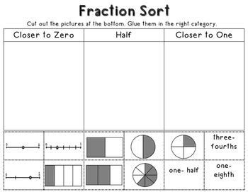 Fractions: Choice Board of Activities plus worksheets