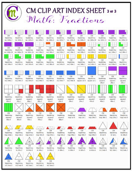 Fractions Clipart
