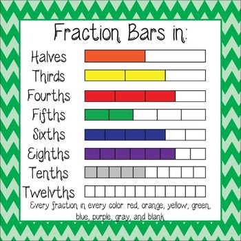 Fourths and Fifths Fraction Chart | Helping With Math