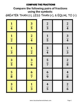 Fractions - Compare the Pairs of Fractions - Greater Than, Less Than, Equal