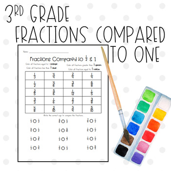 Fractions Compared to Half and One Whole