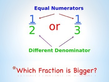 PowerPoint Fractions-Comparing