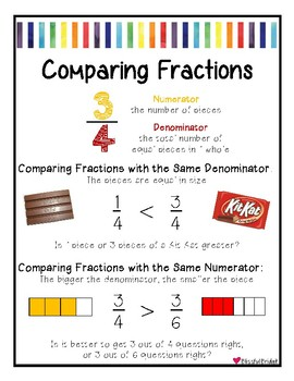 Fractions - Comparing