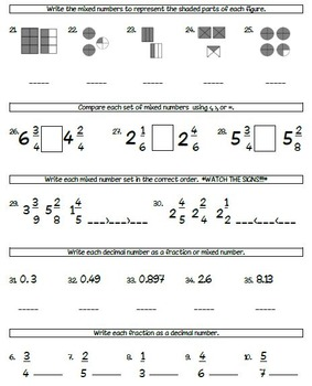 Fractions Concepts