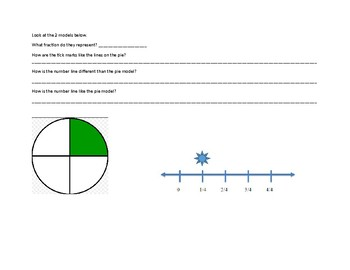 Fractions: Connecting Number Lines to Pie Model