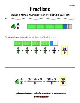 Fractions - Converting Improper Fractions & Mixed Numbers