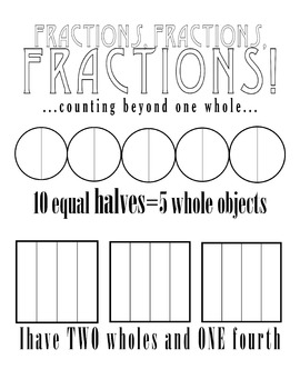 Fractions: Counting Beyond One Whole Anchor Chart