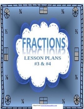 Fractions Day 3 & 4 Lesson Plans