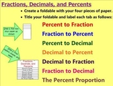 Fraction, Decimal, and Percent Foldable for Smartboard! Common Core Aligned
