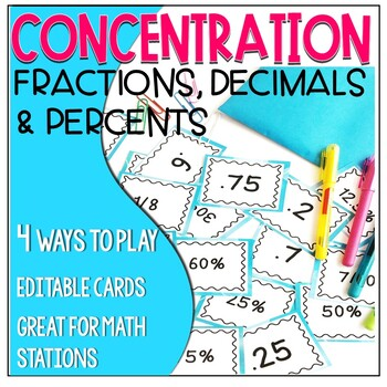 Fractions, Decimal, and Percents Concentration Math Game