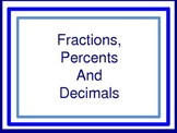 Fractions, Decimals And Percents Conversion Wall Hangings