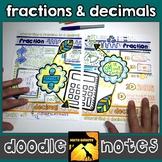 Fractions & Decimals Doodle Notes