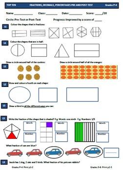 Fractions Decimals Grade 1, 2, 3, 4, 5 & 6 Pre Post Test CCSS & Australia Curric