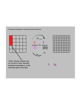 Fractions & Decimals Math Font