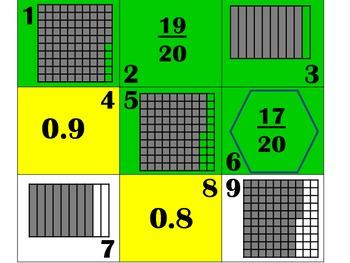 Fractions, Decimals, Multiples, and Factors Pattern