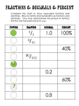 Fractions, Decimals, Percent Charts FREE