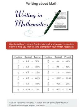 Fractions  Decimals & Percent Conversions (including writing prompts)