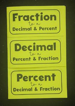 Fractions, Decimals, & Percent (Foldable)