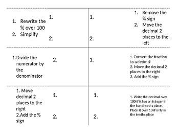Fractions, Decimals, Percent Foldable