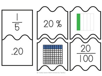 Fractions, Decimals, & Percent Self-Checking Puzzles