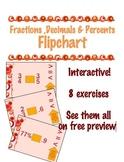 Fractions, Decimals,&  Percentages Interactive Flipchart