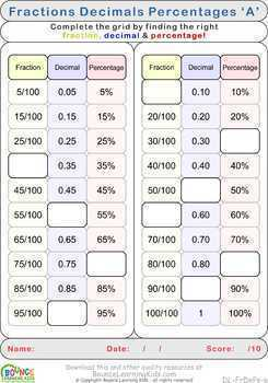 Fractions Decimals Percentages (9 Numeracy sheets)