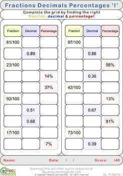 Fractions Decimals Percentages (9 distance learning worksheets for Numeracy)
