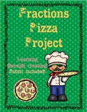 Fractions, Decimals, Percentages Pizza Project