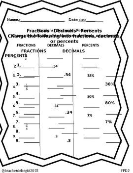 Fractions / Decimals / Percents