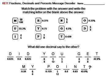 Fractions Decimals Percents Activity: Math Message Decoder